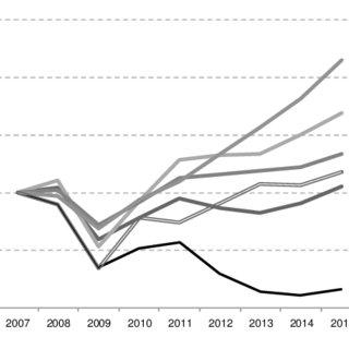 (PDF) Una stagnazione secolare? Italia, Giappone, Stati