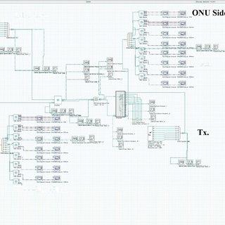 (PDF) Conventional Band (C-band) Wavelength Division