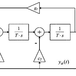(PDF) A Low Power Latched Comparator based Second Order