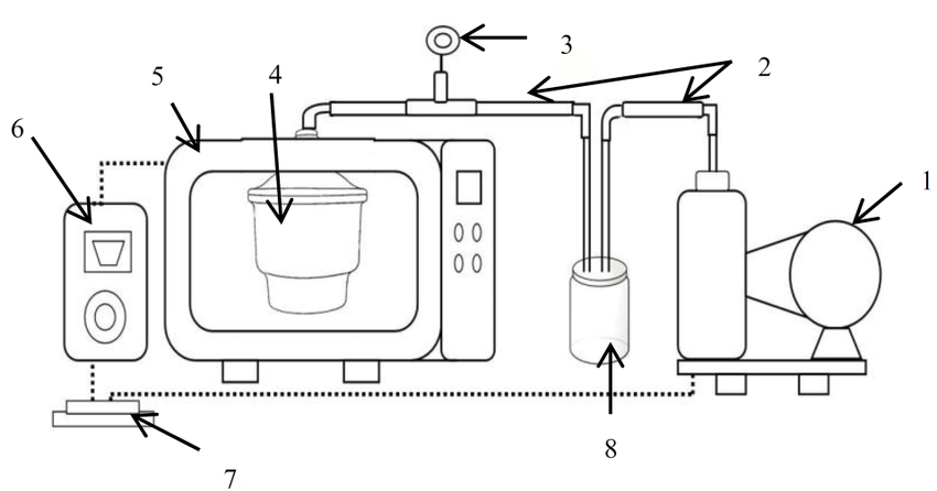 Schematic diagram of vacuum-assisted microwave dryer (1