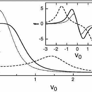 (PDF) Laser Cooling of Atoms, Ions, or Molecules by