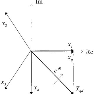 (PDF) A new mathematical model and control of a tree-phase