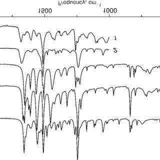 (PDF) IR Spectra of Paracetamol and Phenacetin. 1