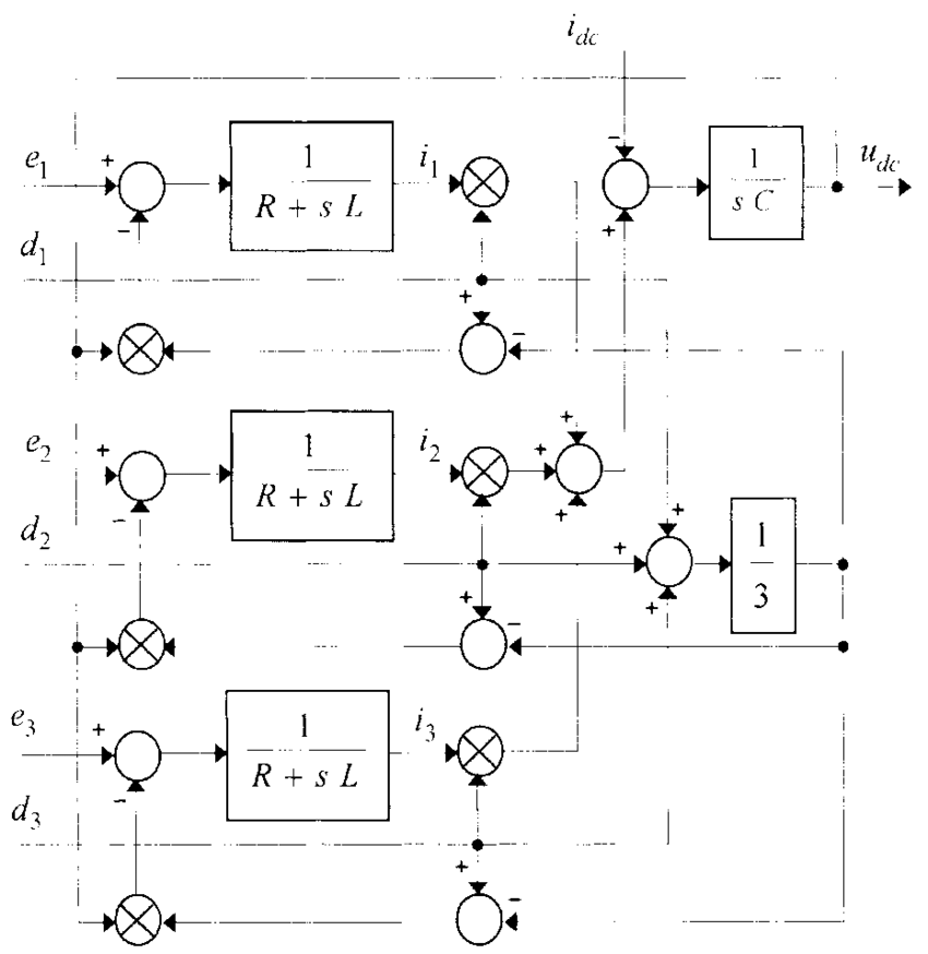 Block diagram for the power circuit of a three-phase VSC