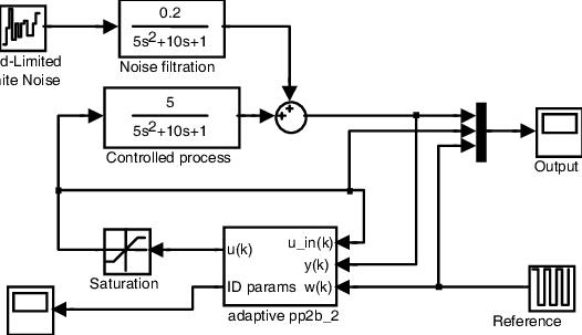 jbod wiring diagram wiring schematic diagramjbod wiring diagram auto electrical wiring diagram hdmi wiring diagram wiring diagram ke controller installation control