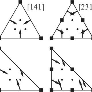 (PDF) Symbolic-Numerical Algorithm for Generating