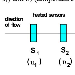 (PDF) The Design of Anemometric Sensor System for