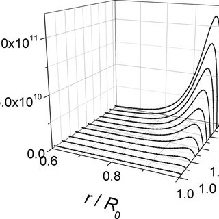 (PDF) Experimental study of homogeneous nucleation from