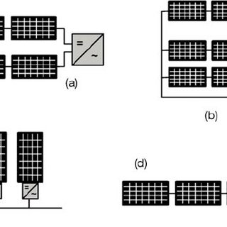 PV plant different connecting configurations; (a) Multi