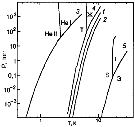 FIG. 7. Dependence of the binding energy ͑ a ͒ and the