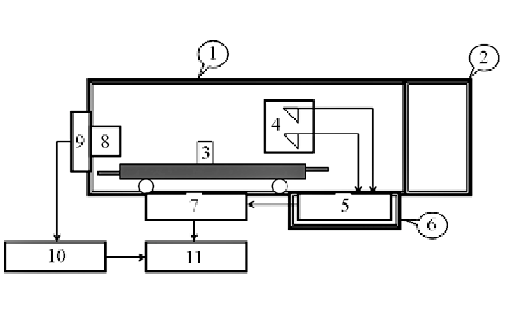 Structural diagram of MRTRS radiophysical system for