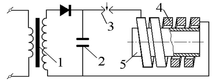 Schematic diagram of magnetic-impulse installation: 1