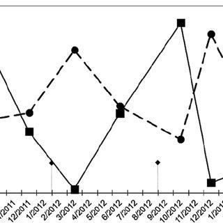 (PDF) Denosumab Associated with Bone Density Increase and