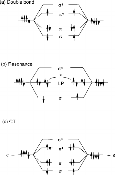 Schematic MO diagram of selenium dimers in cancrinite