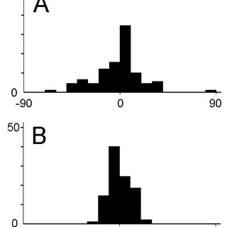 Fig. S3-2. Mutual dispositions of oval campaniform