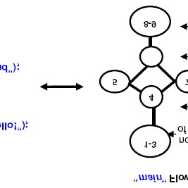 Deciphering the structured ciphertext. MonoAlphabetic