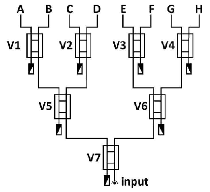 The vertical feed network. The A to H ports are connected