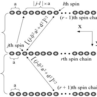 (PDF) Creation of entanglement in a scalable spin quantum