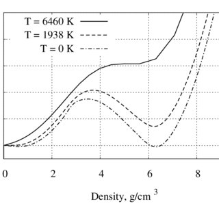 The comparison of XRD patterns of standard and cesium