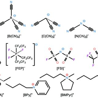 (PDF) Predictions of Physicochemical Properties of Ionic