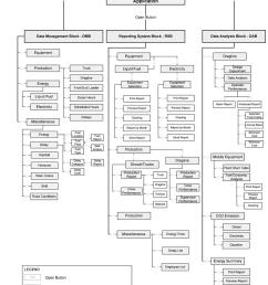 graphical user interface gui windows navigation diagram  [ 850 x 997 Pixel ]