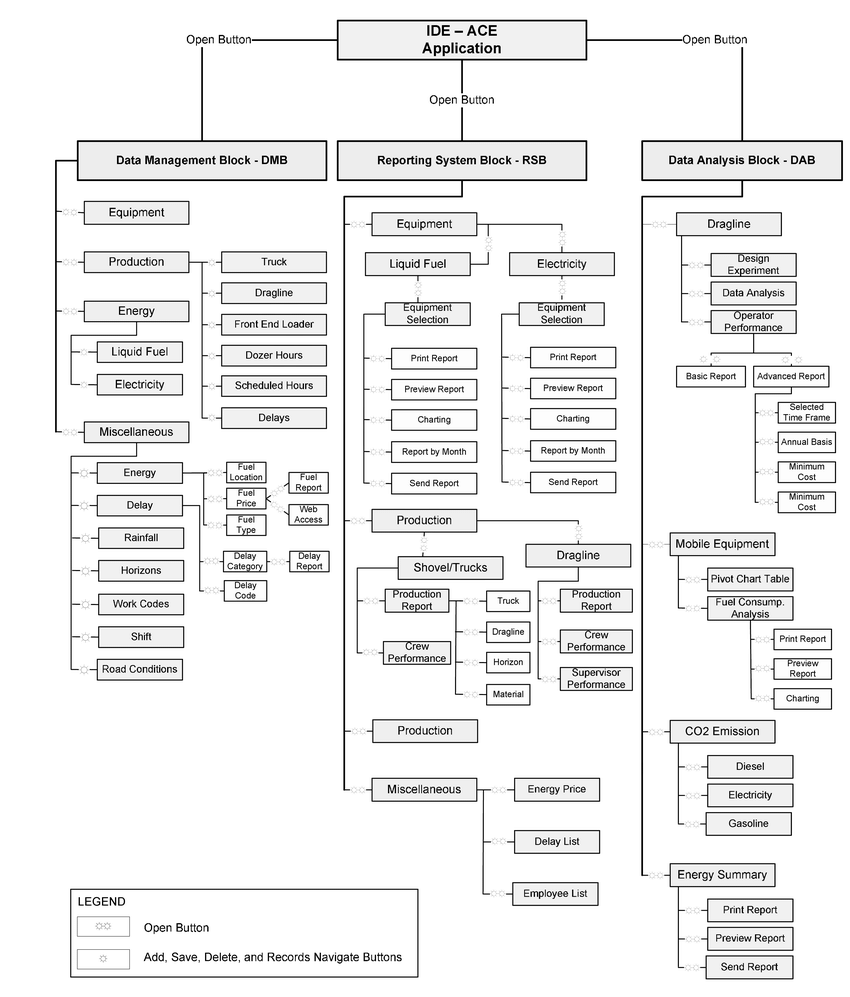 medium resolution of graphical user interface gui windows navigation diagram