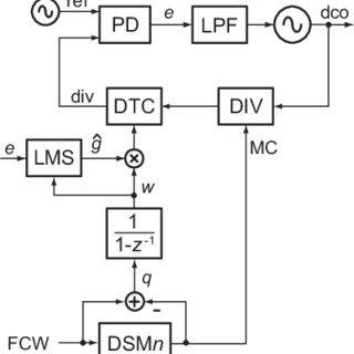 (PDF) A novel segmentation scheme for DTC-based ΔΣ