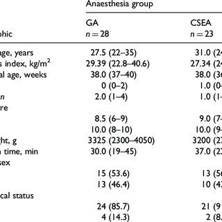 (PDF) The effect of anaesthesia technique on maternal and