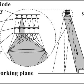 (PDF) Electronic tracking for wireless infrared communications