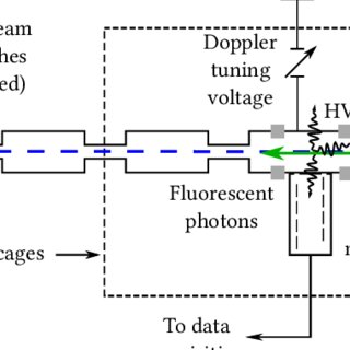 (PDF) High-Resolution Laser Spectroscopy of Long-Lived