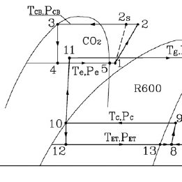 e Structure of supersonic ejectors with cylindrical (a