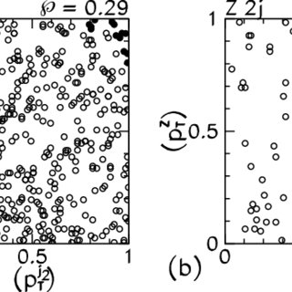 (PDF) Quasi-model-independent search for new high $p_{T}$ physics at D0