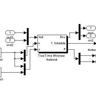 Fig Matlab simulation diagram IEEE 802.15.4 ZIGBEE PROTO
