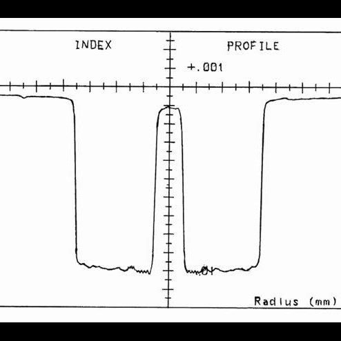 Block diagram of DSP. ADC