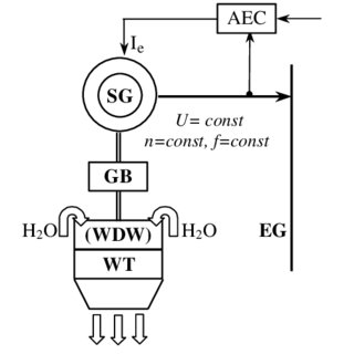 (PDF) The concept of electric energy conversion in micro