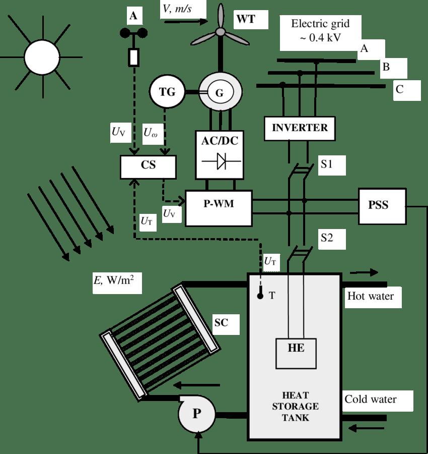 Simplified principal electrical scheme of water heating