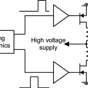 Pulser topology with transformer push-pull output