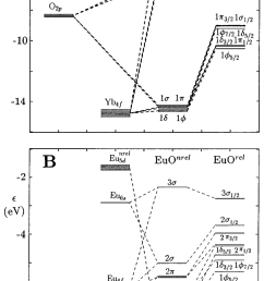 mo level diagrams a yb f 13 1 o and yb f 14 s [ 850 x 1561 Pixel ]