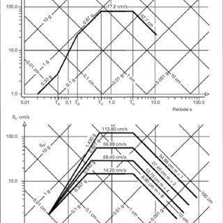 (PDF) State and recent advances of solar chimney power
