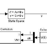 Simulink block diagram in case of steady-state EMI with