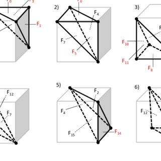 Unit cube with 6 tetrahedra. The internal and external