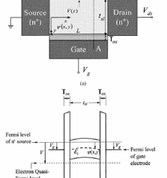 a schematic diagram of a dg mosfet v x is the [ 755 x 1173 Pixel ]