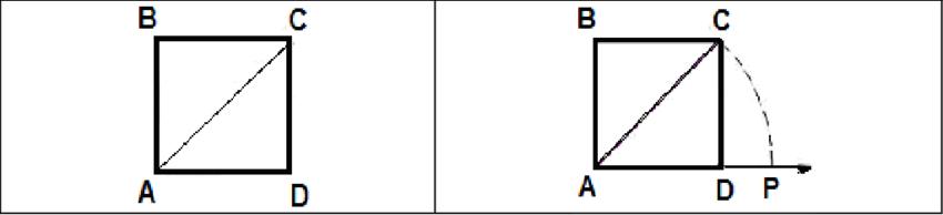 irrational number diagram 2008 chevrolet impala radio wiring visualization of an through segment ap download