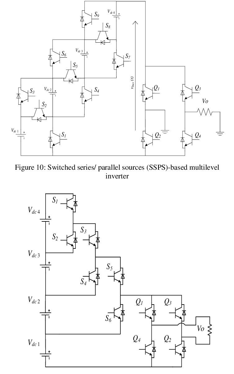 hight resolution of h bridge and two level power modules hbtpm based multilevel inverter