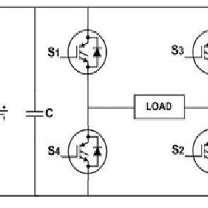 Simulation of single-phase full bridge inverter circuit