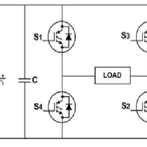 Schematic diagram of single phase full-bridge inverter