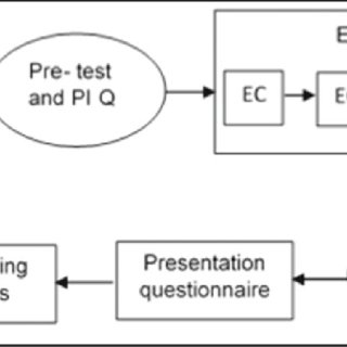 (PDF) EEG in classroom: EMD features to detect situational