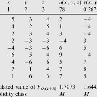 (PDF) Consolidity analysis for fully fuzzy functions