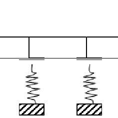 2: Discretization of a beam an elastic foundation