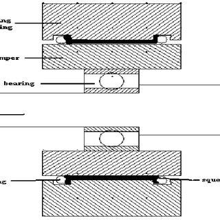 Schematic diagram of the squeeze film damper bearing